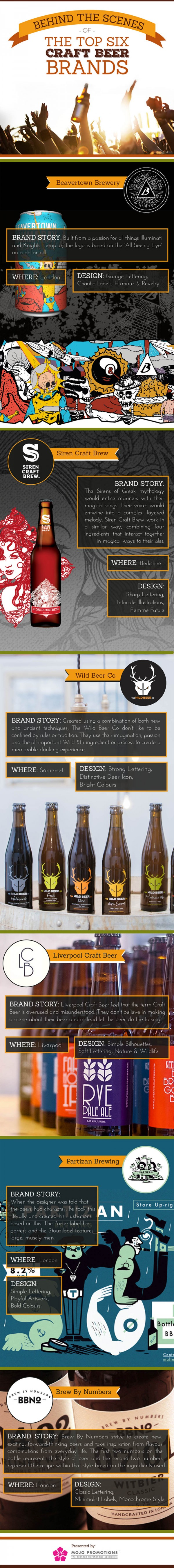 Mojo - Craft Beer Brands - Infographic
